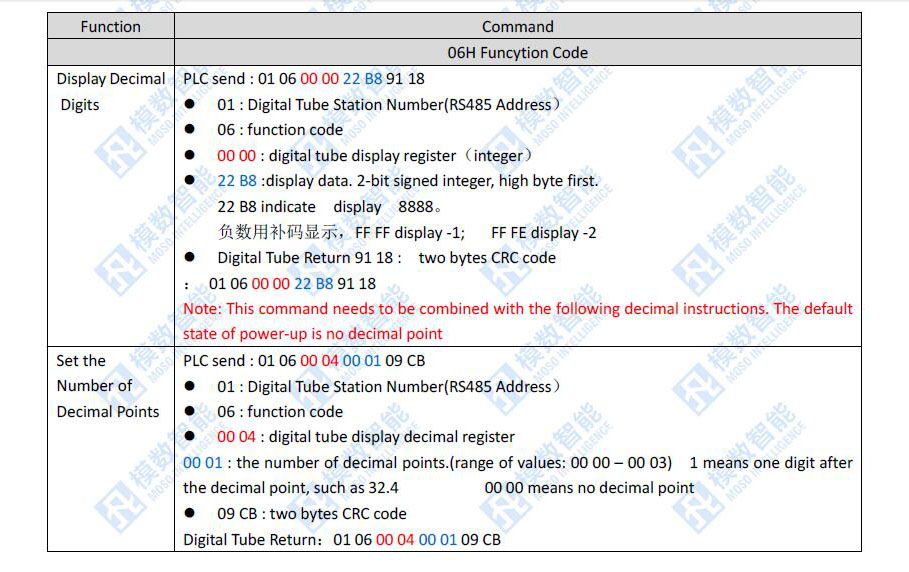 August 2018 – Add KMtronic WEB LAN Internet Relays to your Home